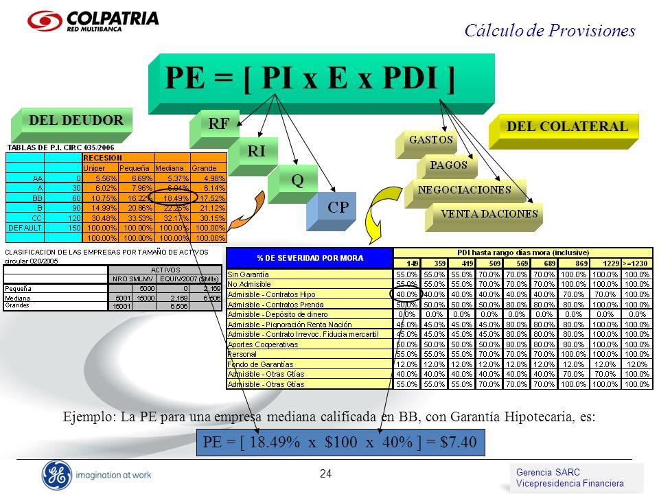 PE = [ PI x E x PDI ] Cálculo de Provisiones